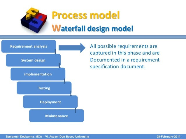 Human resource management system hrms for Waterfall design model