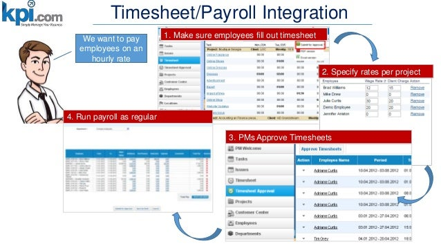 online hr and payroll software kpi com simply manage your business