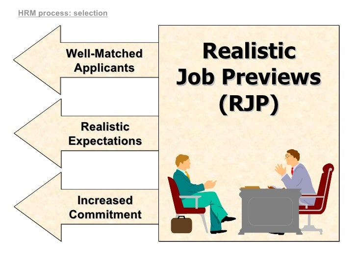 realistic job preview and employee turnover A realistic job preview, also called an rjp, provides job applicants with   turnover, and therefore, lower costs in replacing employees who quit.