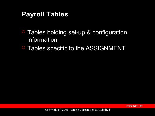 Copyright (c) 2001 - Oracle Corporation UK Limited Payroll Tables - Set-up  Time Periods  Payroll definition  Element D...