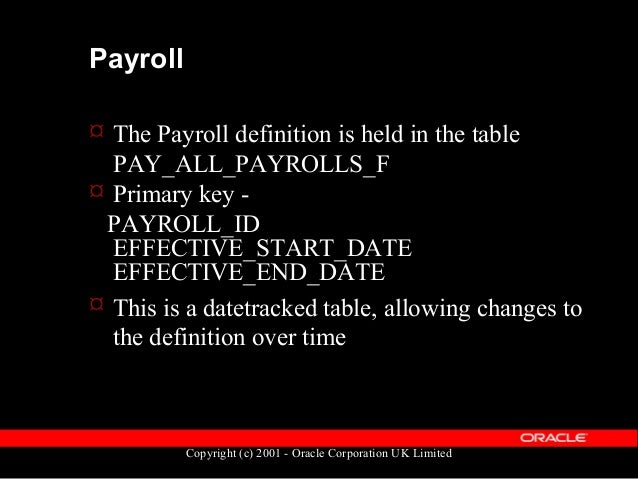 Copyright (c) 2001 - Oracle Corporation UK Limited Payroll  The column PAYROLL_NAME uniquely describes each payroll defin...