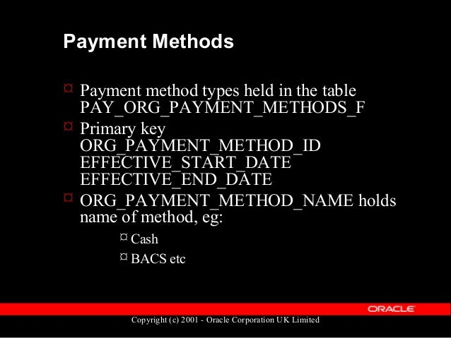 Copyright (c) 2001 - Oracle Corporation UK Limited Payment Methods  Payment method held in table PAY_PERSONAL_PAYMENT_MET...