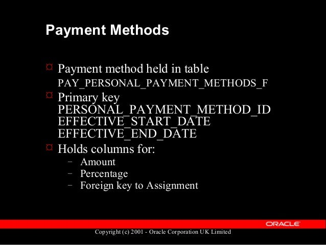 Copyright (c) 2001 - Oracle Corporation UK Limited Payment Methods  Actual Bank Detail information held in PAY_EXTERNAL_A...