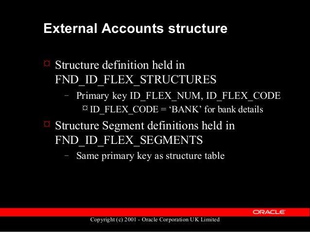 Copyright (c) 2001 - Oracle Corporation UK Limited External Accounts - example select seg.application_column_name, seg.seg...
