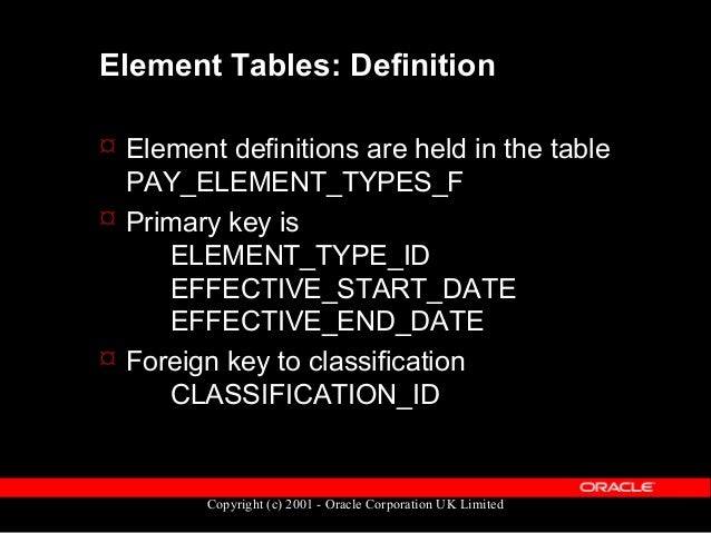 Copyright (c) 2001 - Oracle Corporation UK Limited Element Tables: Input Values  Element Input Values are held in the tab...