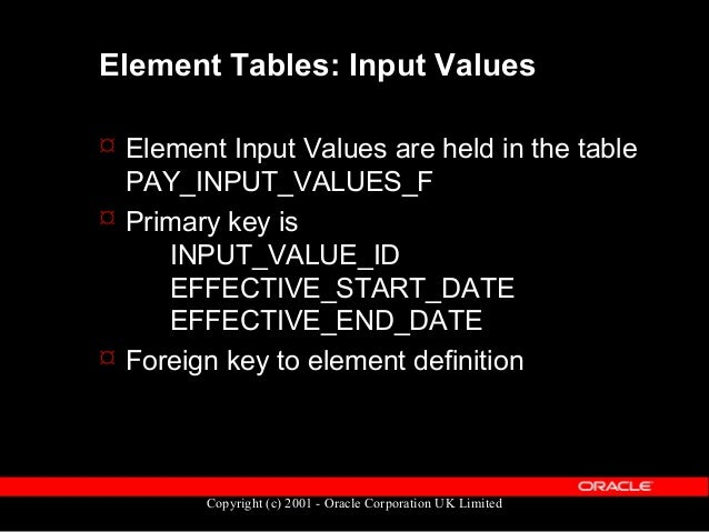 Copyright (c) 2001 - Oracle Corporation UK Limited Element Tables: Input Values  Input values table also holds the follow...