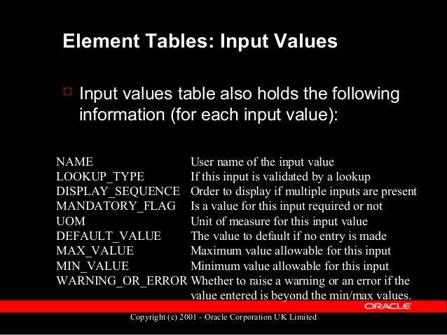 Copyright (c) 2001 - Oracle Corporation UK Limited Element Tables: Classification  Element classifications are held in th...