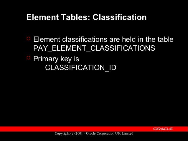 Copyright (c) 2001 - Oracle Corporation UK Limited Element Eligibility  Some elements may be available to all employees ...