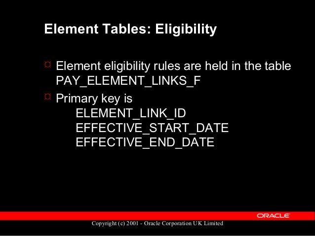 Copyright (c) 2001 - Oracle Corporation UK Limited Element table diagram pay_element_ classifications pay_element_types _f...