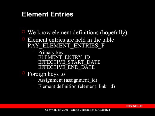 Copyright (c) 2001 - Oracle Corporation UK Limited Element Entries  Entry values (for an entry) are held in PAY_ELEMENT_E...