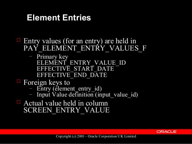 Copyright (c) 2001 - Oracle Corporation UK Limited Element entry concepts  Two types of element entry – Recurring – Non-r...