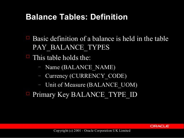 Copyright (c) 2001 - Oracle Corporation UK Limited Balance Tables: Dimensions  The core definition of balance dimensions ...