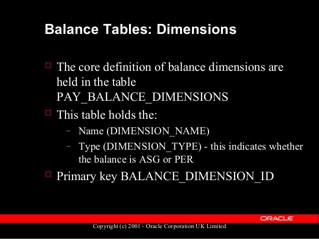 Copyright (c) 2001 - Oracle Corporation UK Limited Balance Tables: Defined Balances  PAY_DEFINED_BALANCES is the intersec...