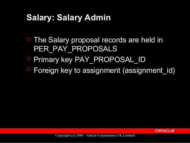 Copyright (c) 2001 - Oracle Corporation UK Limited Salary: Salary Admin  What happens when the proposal is approved ?  I...