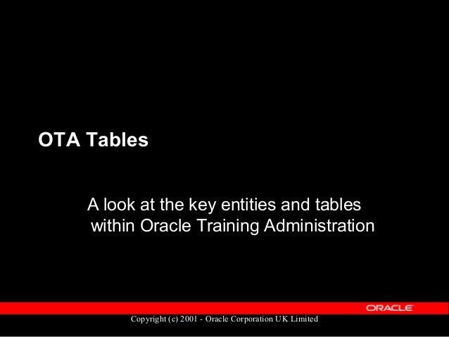Copyright (c) 2001 - Oracle Corporation UK Limited ota_suppliable_resources OTA Table diagram ota_resource_ usages ota_eve...