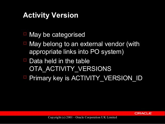 Copyright (c) 2001 - Oracle Corporation UK Limited Events  Several different types of events  A scheduled event is a spe...