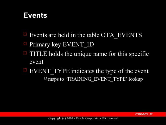 Copyright (c) 2001 - Oracle Corporation UK Limited Events  Additional items of interest on events – Event start & end dat...