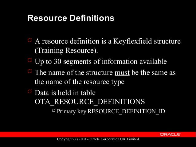 Copyright (c) 2001 - Oracle Corporation UK Limited Resource definitions structure  Structure definition held in FND_ID_FL...