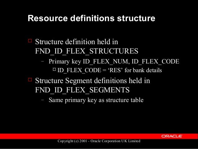 Copyright (c) 2001 - Oracle Corporation UK Limited Definition structure examples SQL> select id_flex_code, id_flex_num, id...