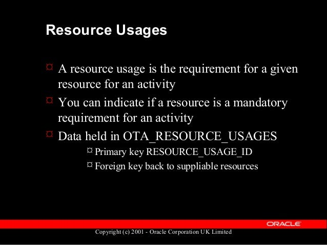 Copyright (c) 2001 - Oracle Corporation UK Limited Resource Bookings  You can book a resource for:  A scheduled Event  ...
