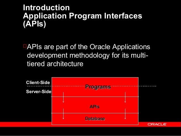 Introduction Application Program Interface (API) Published APIs Oracle Applications Internal Code Layers Custom / Alternat...