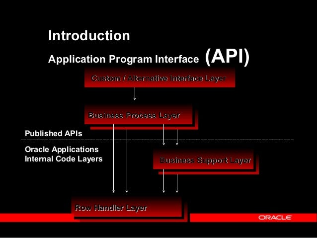 Introduction  PL/SQL packages containing procedures and functions  Provide an insulating layer between the user and data...