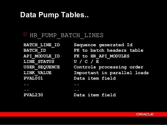 Copyright (c) 2001 - Oracle Corporation UK Lim Data Pump Tables...  HR_PUMP_BATCH_LINE_USER_KEYS USER_KEY_ID Sequence gen...