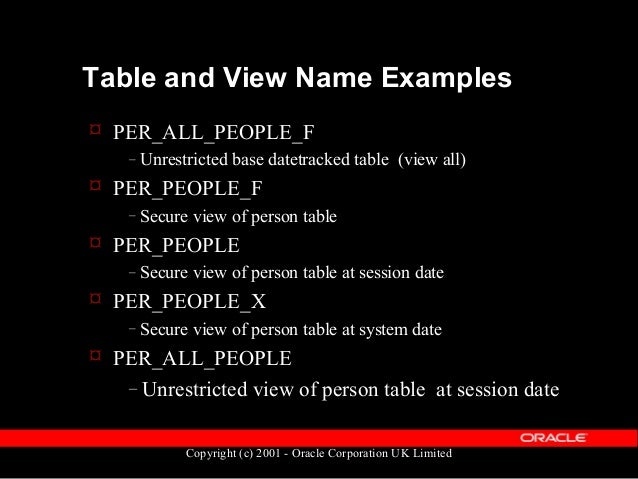 Copyright (c) 2001 - Oracle Corporation UK Limited Secure View Clauses SELECT .... -- FROM PER_ALL_PEOPLE_F PAP -- WHERE D...