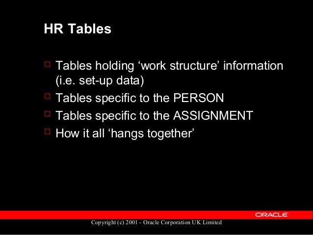 Copyright (c) 2001 - Oracle Corporation UK Limited HR Tables - Work structure  Work structure tables cover: – Organizatio...