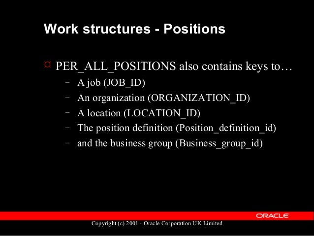 Copyright (c) 2001 - Oracle Corporation UK Limited Work structures - Locations  Can be used to describe physical or logic...