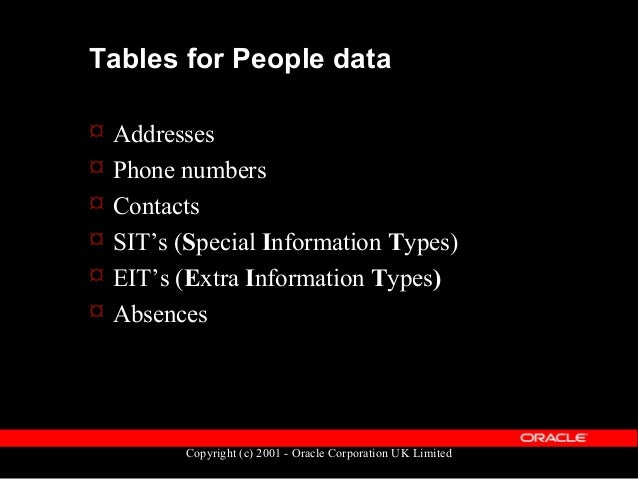 Copyright (c) 2001 - Oracle Corporation UK Limited Addresses  Address data held in the table PER_ADDRESSES – Primary key ...
