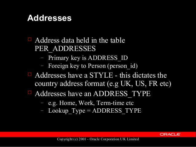 Copyright (c) 2001 - Oracle Corporation UK Limited Address - Styles  The column STYLE maps to the table fnd_territories (...