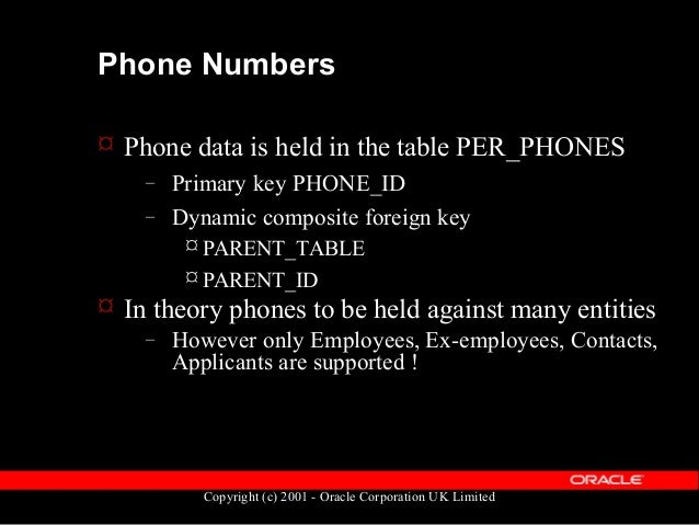 Copyright (c) 2001 - Oracle Corporation UK Limited Phone Numbers  PARENT_TABLE should be set to PER_ALL_PEOPLE_F  PARENT...