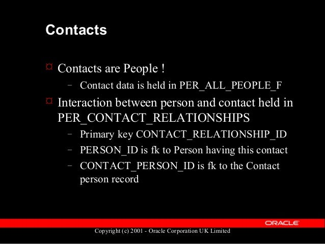 Copyright (c) 2001 - Oracle Corporation UK Limited Contacts  Person can have any number of contacts  One contact must be...