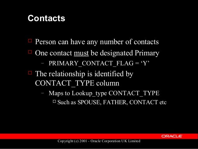 Copyright (c) 2001 - Oracle Corporation UK Limited Contacts  Contact relationships are not Datetracked, they are Dated – ...