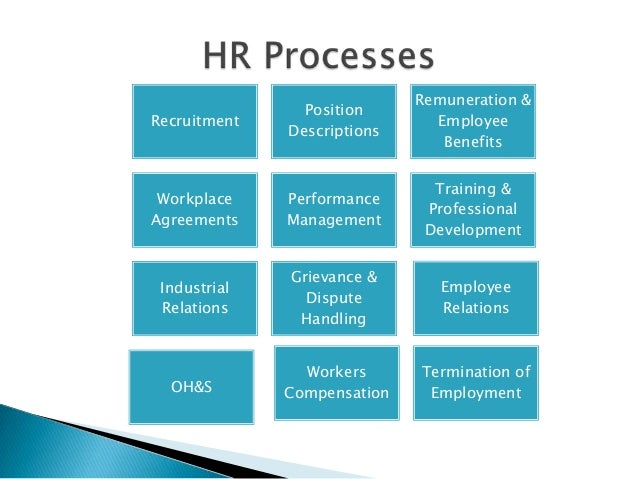 best practice human resource management in the Country's finest hr best practices implemented in core areas of human resource  management such as recruitment, employee engagement, talent management.