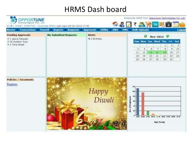 HRMS Dash board