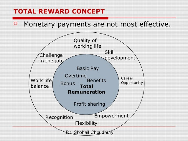 the concept of a total rewards Introduction to rewards management in the contemporary world, rewards for better performance and success matter more than the actual achievement itself indeed, as the global financial crisis showed, rewards were everything for the bankers as they strove for more reckless bets and increasing risk taking.