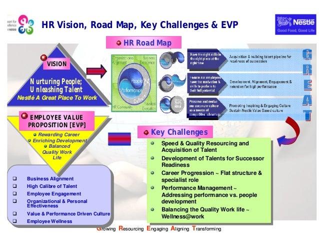 Hrnestle npc hr vision road map publicscrutiny Gallery
