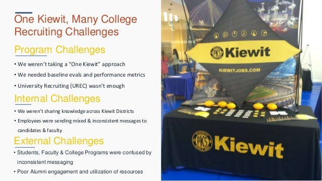 Building a Better College Recruiting Program with Kiewit