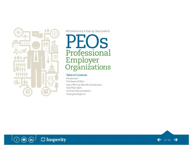Peo Hr Outsourcing Professional Employer Organization Peo. Content Management Systems Definition. Annuity Amortization Calculator. Active Directory Change Password Policy. Block Websites On Safari On Line Phone Cards. Best Way To Treat Acne Scars. Photography Courses Auckland. Esophageal Sphincter Surgery. Worcester Car Insurance New Lexus Hybrid 2014