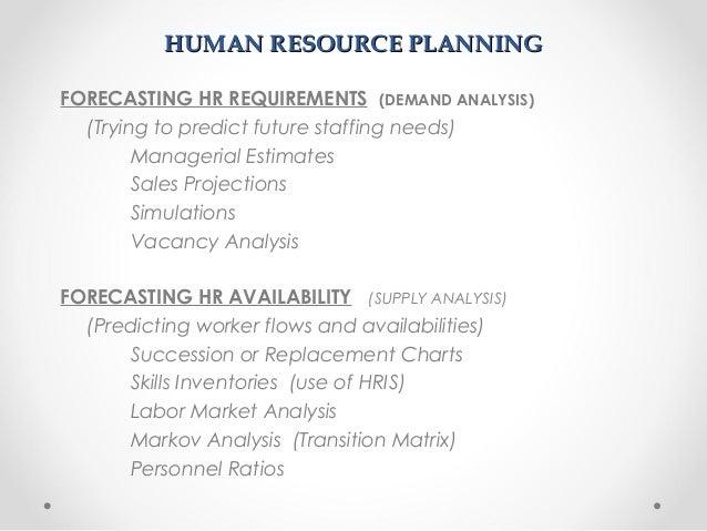 Recruitment plan for hr receptionist