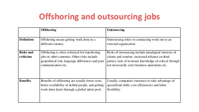 offshoring benefits risks Offshore cost benefits may not be fully passed through to the customer and no  actual knowledge of managing the overseas performed tasks is developed.