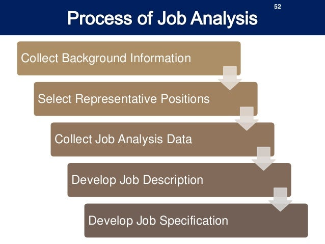job analysis and job specification