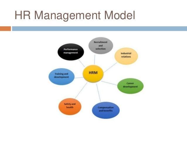 HR Management Model