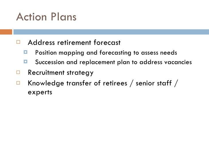 Hr Planning Presentation Final