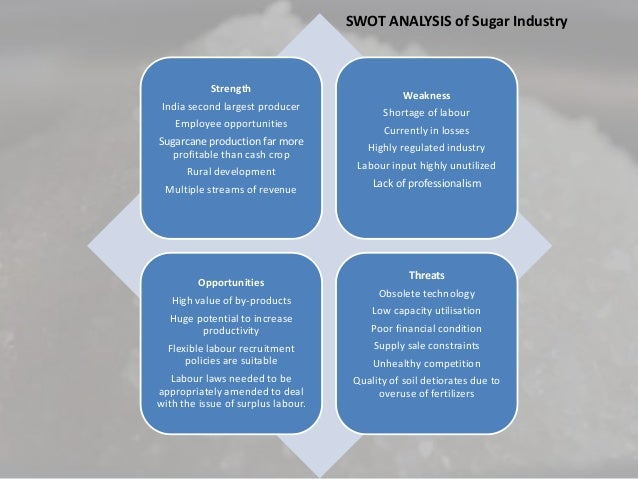 swot analysis of food processing industry in india