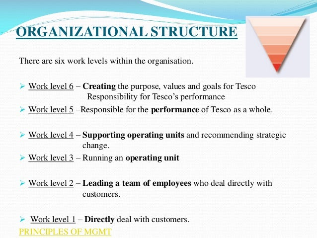 organisation structure of tesco Tesco has a tall structure this is shown because the organisation is large and  has multiple layers within the hierarchy tesco's structure is also.