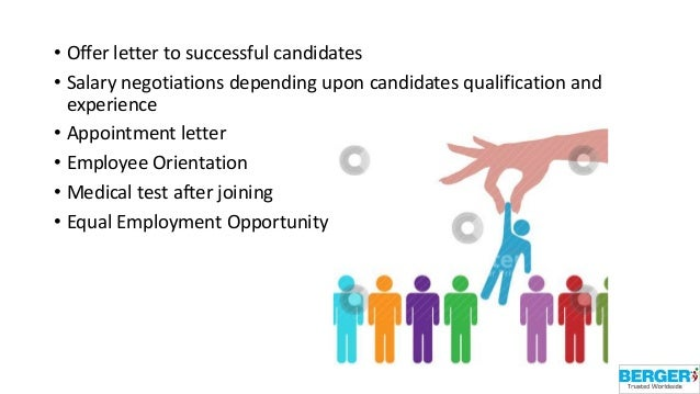 hr practices of indigo Human resources manager at indigo render consultative services to employees on hr practices promote continuous susan schroeder human resources manager.