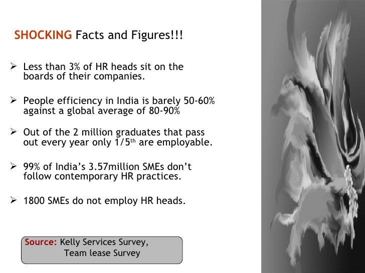SHOCKING  Facts and Figures!!! <ul><li>Less than 3% of HR heads sit on the boards of their companies. </li></ul><ul><li>Pe...